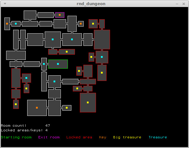 [Image: rnd_dungeon.jpg]